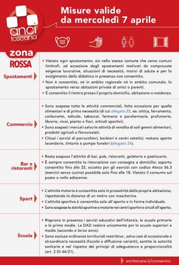 Dal 7 aprile 2021, Toscana in zona rossa
