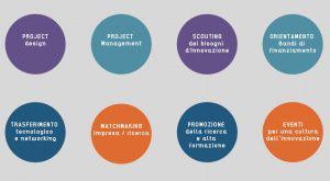 Avviso Consiglio di Amministrazione della Fondazione per la Ricerca e l'Innovazione