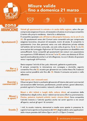 Toscana in Zona Arancione dal 14 al 21 marzo 2021