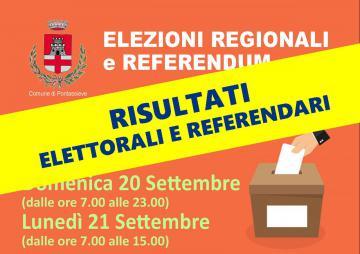 Consulta i dati sull'affluenza e i risultati relativi alle elezioni regionali e al referendum costituzionale