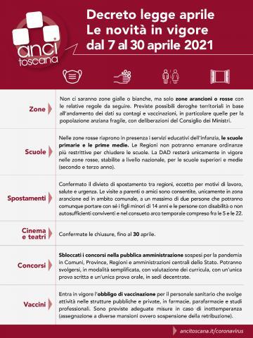 Toscana 7 - 30 aprile 2021