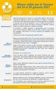 Toscana Zona Gialla. 24 30 gennaio 2021