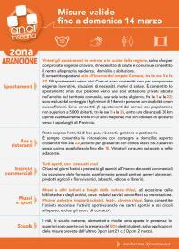 Toscana in Zona Arancione dal 7 al 14 marzo 2021