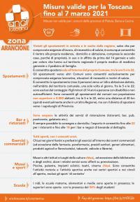 Toscana in Zona Arancione dal 27 febbraio al 7 marzo 2021